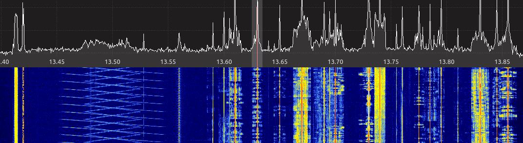 gqrx spectrum